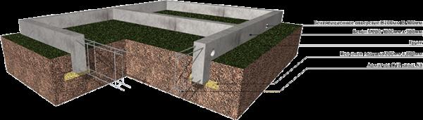 Ленточный или монолитный фундамент из бетона